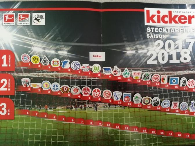 Tabelle Niedermeier 2.1.Liga